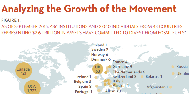 Measuring the Growth of the Global Fossil Fuel Divestment and Clean Energy Investment Movement