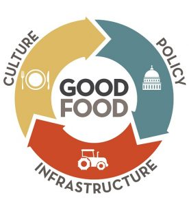Good Food Logo Image_500