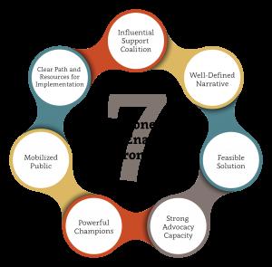 advocacy-framework