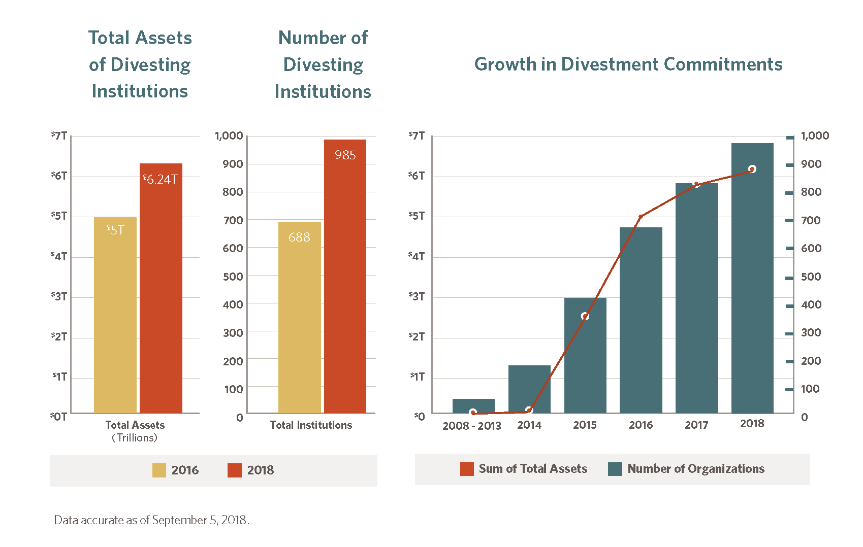 Measuring the Global Fossil Fuel Divest/Invest Movement